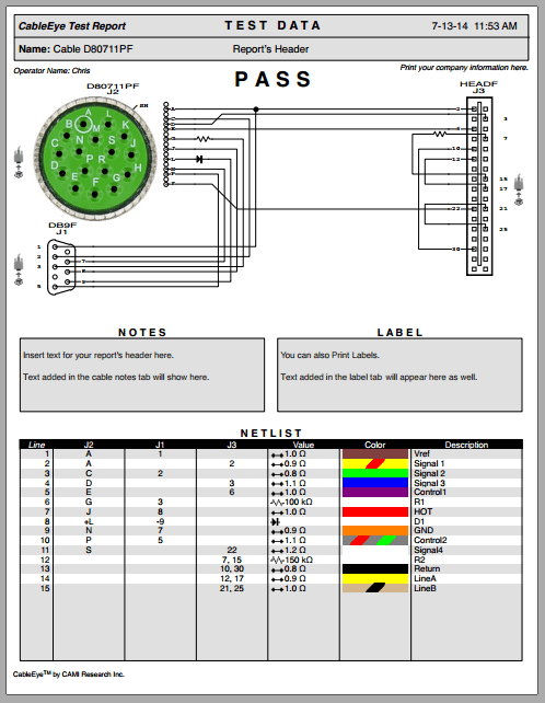 motorsport harnesses - HVX Printed Test Report